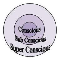 sub-super-consciousness